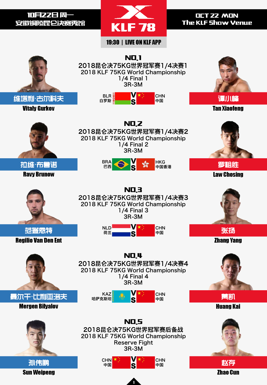 KunLun Fight 78 - Tongling